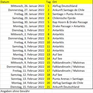 Fahrplan Gruppenreise Antarktis 2022 Hurtigruten